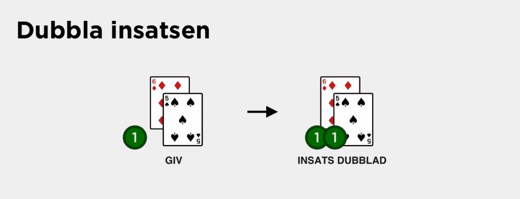 dubbla insatsen i blackjack