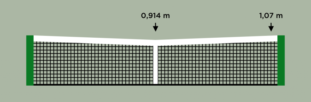 höjden på nätet i tennis